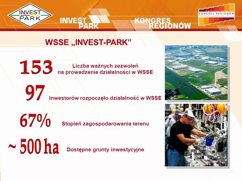 Liczba ważnych zezwoleń na prowadzenie działalności w WSSE Inwestorów rozpoczęło działalność w WSSE Stopień zagospodarowania terenu Dostępne grunty in