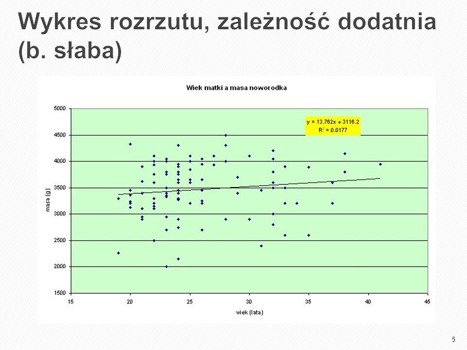 5 Wykres rozrzutu, zależność dodatnia (b. słaba)