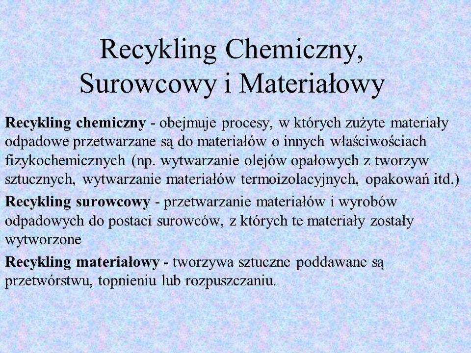 Recykling Chemiczny, Surowcowy i Materiałowy Recykling chemiczny - obejmuje procesy, w których zużyte materiały odpadowe przetwarzane są do materiałów o innych właściwościach fizykochemicznych (np.