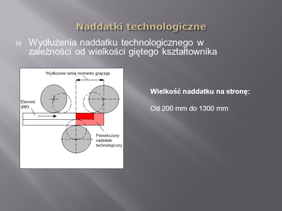 Wydłużenia naddatku technologicznego w zależności od wielkości giętego kształtownika Wielkość naddatku na stronę: Od 200 mm do 1300 mm
