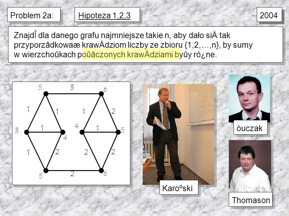 198819901992 1 1 2 1 2 2 1 3 1 2 2 1 5 3 4 5 6 5 4 6 Problem 2a: ZnajdÎ dla danego grafu najmniejsze takie n, aby dało siÅ tak przyporzâdkowaæ krawÅdziom liczby ze zbioru {1,2,…,n}, by sumy w wierzchoûkach poûâczonych krawÅdziami byûy ró¿ne.