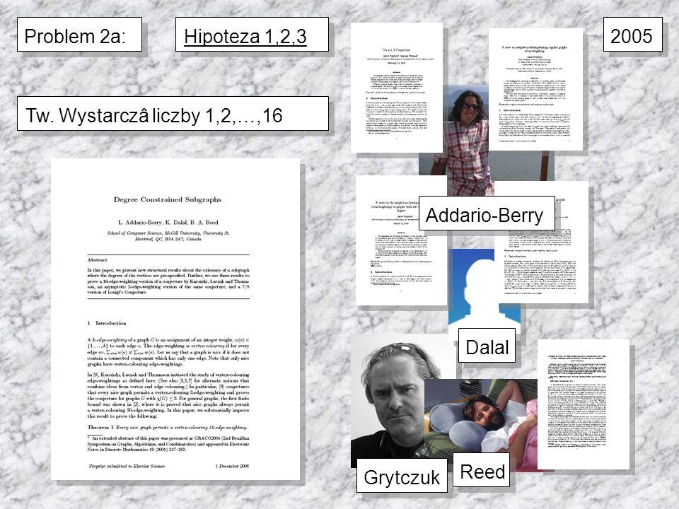 Problem 2a:Hipoteza 1,2,3Tw. Wystarczâ liczby 1,2,…,16DalalReedAddario-BerryGrytczuk2005