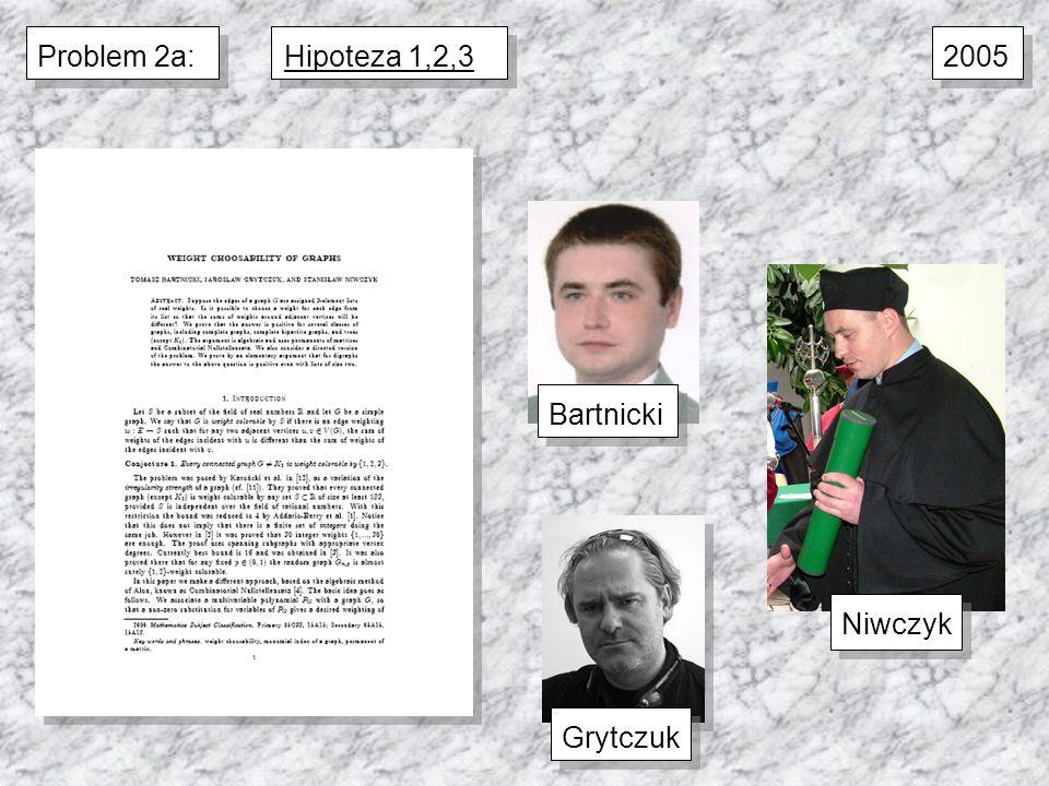 Problem 2a:Hipoteza 1,2,3Grytczuk2005NiwczykBartnicki