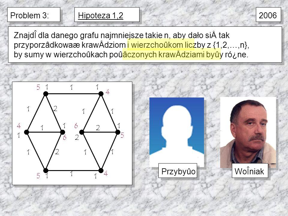 1 1 1 1 2 1 1 1 2 1 1 2 5 4 6 5 4 5 6 4 1 1 1 1 2 1 1 1 Problem 3: ZnajdÎ dla danego grafu najmniejsze takie n, aby dało siÅ tak przyporzâdkowaæ krawÅdziom i wierzchoûkom liczby z {1,2,…,n}, by sumy w wierzchoûkach poûâczonych krawÅdziami byûy ró¿ne.