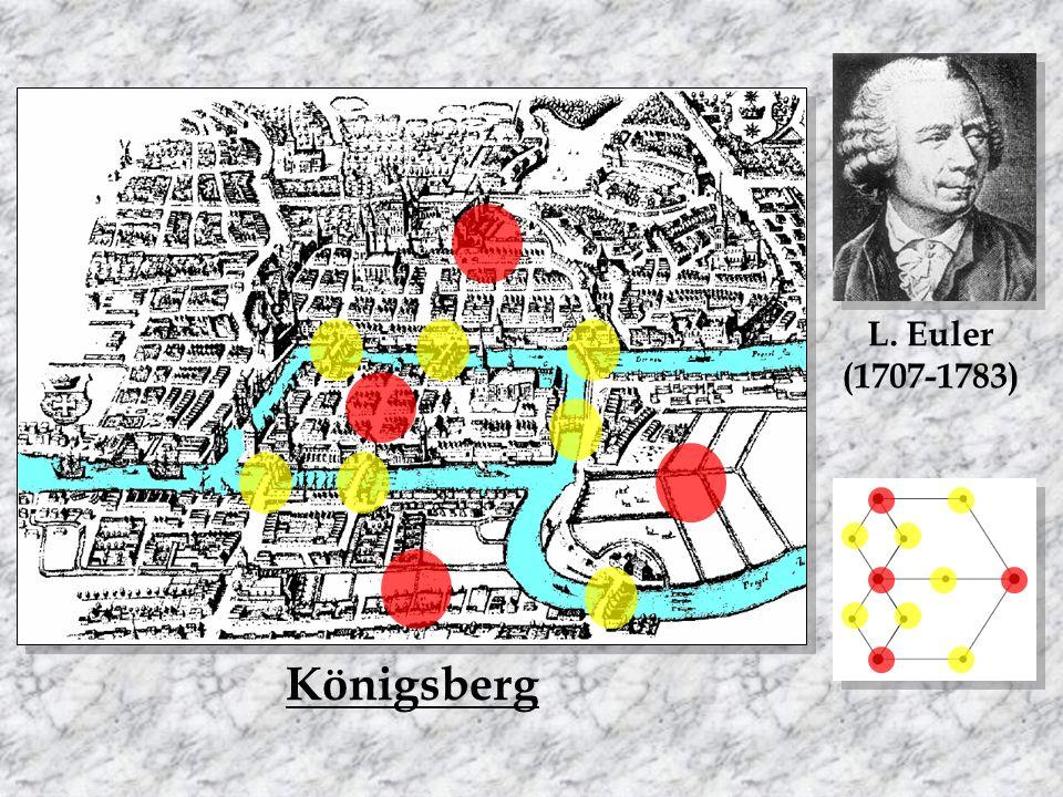 L. Euler (1707-1783) Königsberg