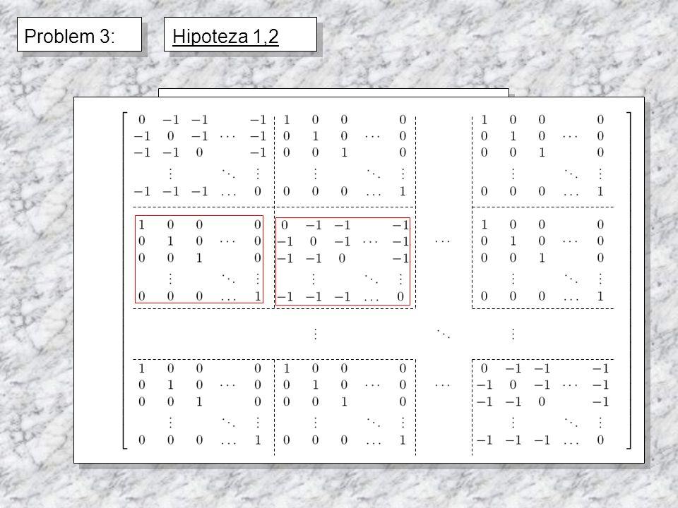 Problem 3:Hipoteza 1,2