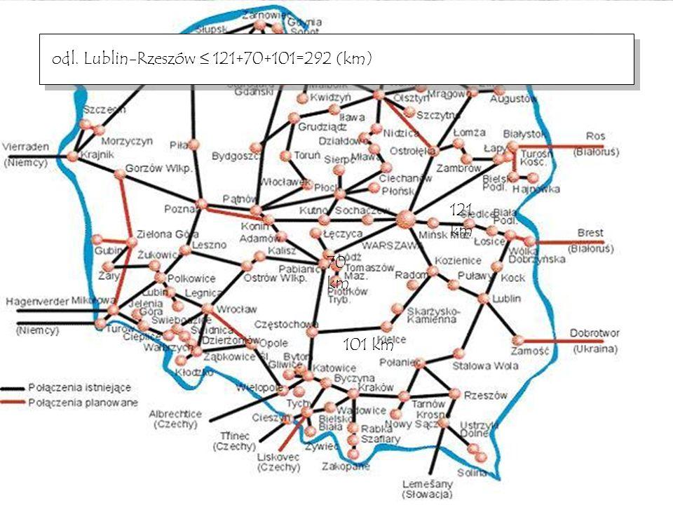 121 km 70 km 101 km odl. Lublin-Rzeszów 121+70+101=292 (km)
