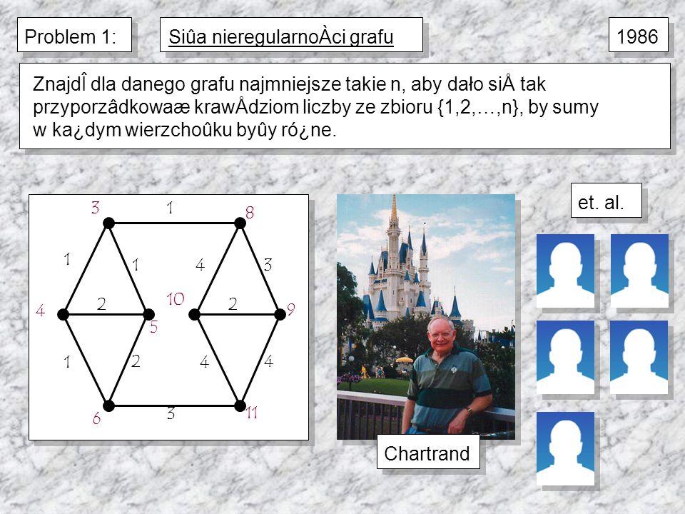 1 2 4 1 2 3 4 1 2 3 4 1 3 4 5 6 8 9 10 11 Problem 1: ZnajdÎ dla danego grafu najmniejsze takie n, aby dało siÅ tak przyporzâdkowaæ krawÅdziom liczby ze zbioru {1,2,…,n}, by sumy w ka¿dym wierzchoûku byûy ró¿ne.