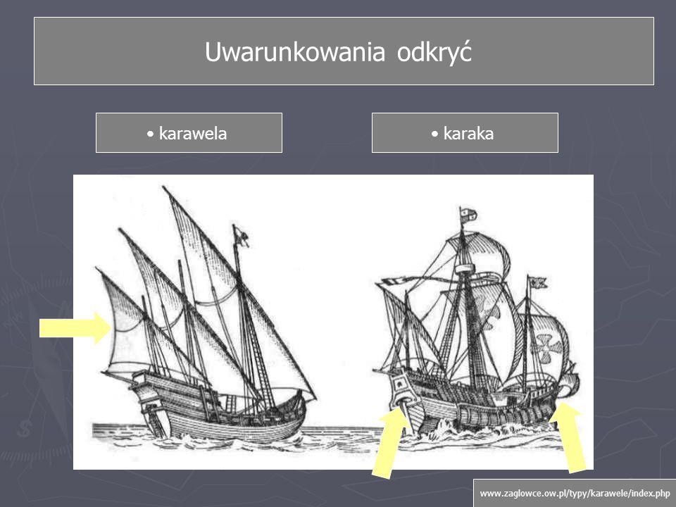 Uwarunkowania odkryć karawela karaka www.zaglowce.ow.pl/typy/karawele/index.php