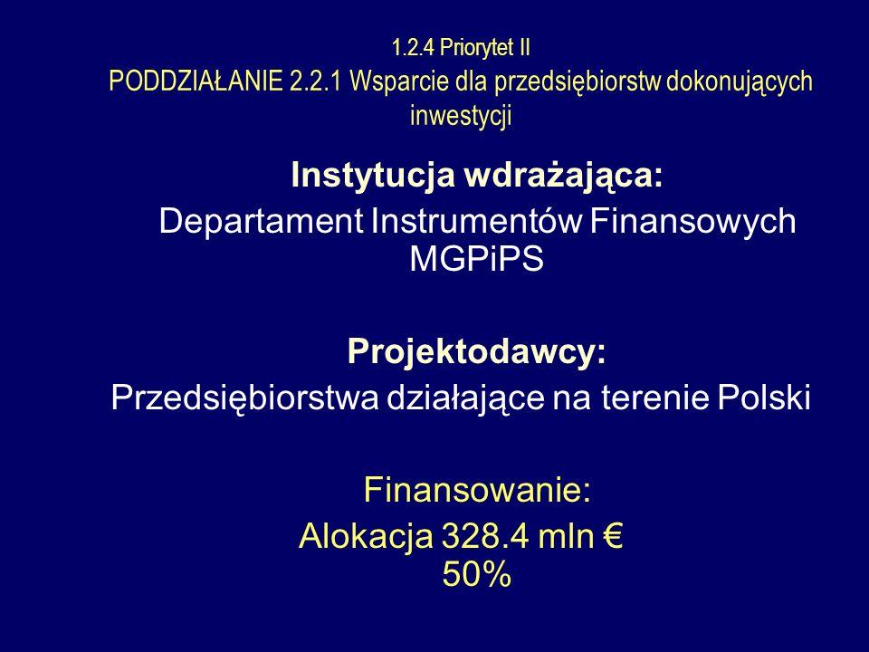 Instytucja wdrażająca: Departament Instrumentów Finansowych MGPiPS Projektodawcy: Przedsiębiorstwa działające na terenie Polski Finansowanie: Alokacja 328.4 mln 50% 1.2.4 Priorytet II PODDZIAŁANIE 2.2.1 Wsparcie dla przedsiębiorstw dokonujących inwestycji