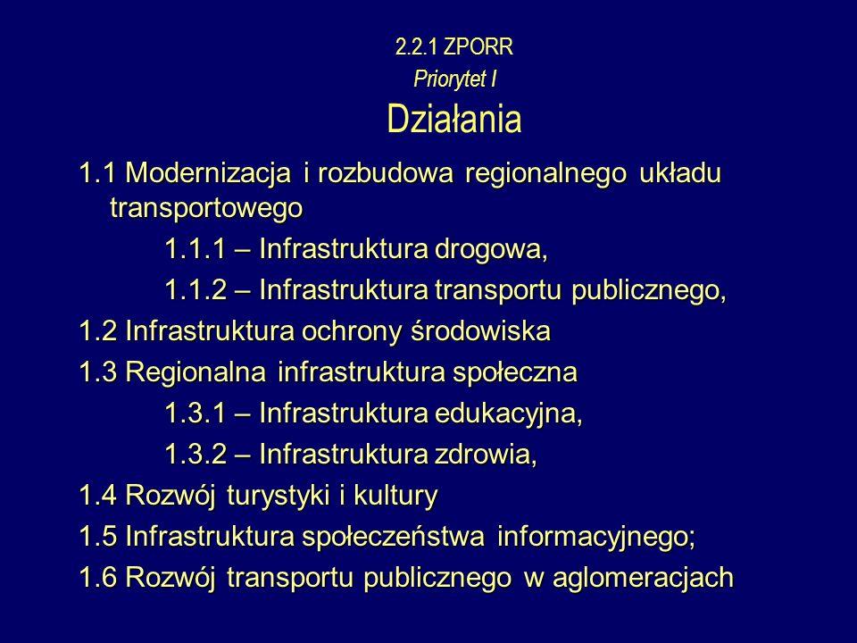 2.2.1 ZPORR Priorytet I Działania 1.1 Modernizacja i rozbudowa regionalnego układu transportowego 1.1.1 – Infrastruktura drogowa, 1.1.2 – Infrastruktura transportu publicznego, 1.2 Infrastruktura ochrony środowiska 1.3 Regionalna infrastruktura społeczna 1.3.1 – Infrastruktura edukacyjna, 1.3.2 – Infrastruktura zdrowia, 1.4 Rozwój turystyki i kultury 1.5 Infrastruktura społeczeństwa informacyjnego; 1.6 Rozwój transportu publicznego w aglomeracjach