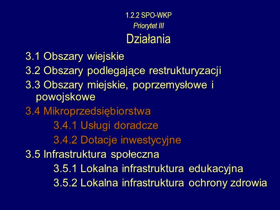 1.2.2 SPO-WKP Priorytet III Działania 3.1 Obszary wiejskie 3.2 Obszary podlegające restrukturyzacji 3.3 Obszary miejskie, poprzemysłowe i powojskowe 3.4 Mikroprzedsiębiorstwa 3.4.1 Usługi doradcze 3.4.2 Dotacje inwestycyjne 3.5 Infrastruktura społeczna 3.5.1 Lokalna infrastruktura edukacyjna 3.5.2 Lokalna infrastruktura ochrony zdrowia
