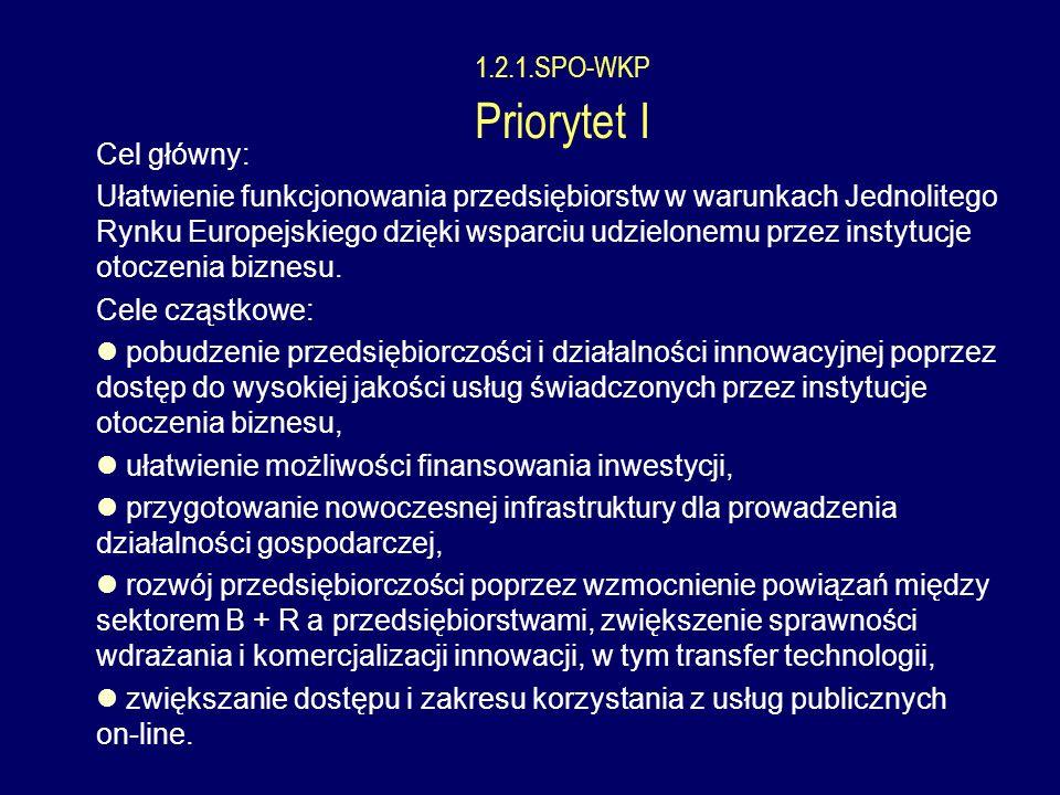 1.2.1.SPO-WKP Priorytet I Cel główny: Ułatwienie funkcjonowania przedsiębiorstw w warunkach Jednolitego Rynku Europejskiego dzięki wsparciu udzielonemu przez instytucje otoczenia biznesu.