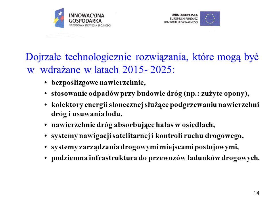 14 Dojrzałe technologicznie rozwiązania, które mogą być w wdrażane w latach 2015- 2025: bezpoślizgowe nawierzchnie, stosowanie odpadów przy budowie dr