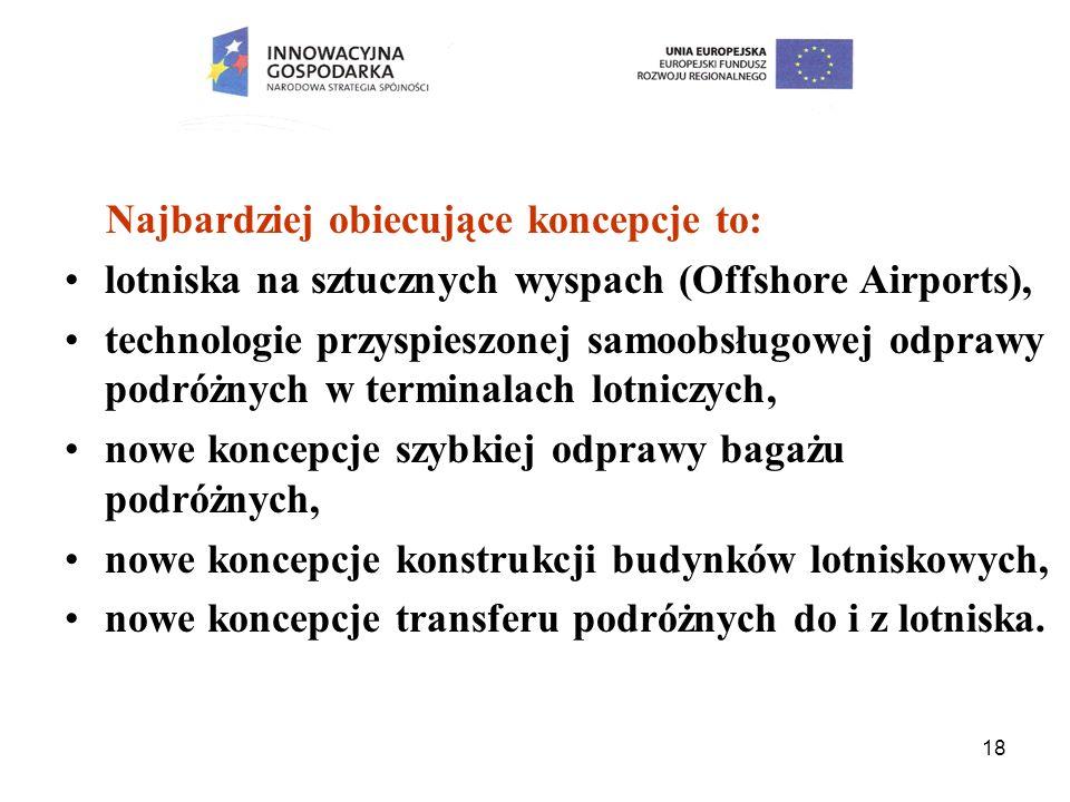 18 Najbardziej obiecujące koncepcje to: lotniska na sztucznych wyspach (Offshore Airports), technologie przyspieszonej samoobsługowej odprawy podróżny