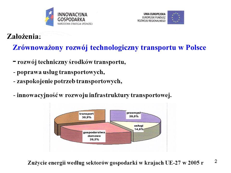 2 Założenia: Zrównoważony rozwój technologiczny transportu w Polsce - rozwój techniczny środków transportu, - poprawa usług transportowych, - zaspokoj
