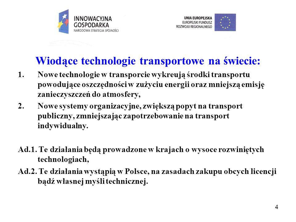 4 Wiodące technologie transportowe na świecie: 1.Nowe technologie w transporcie wykreują środki transportu powodujące oszczędności w zużyciu energii o