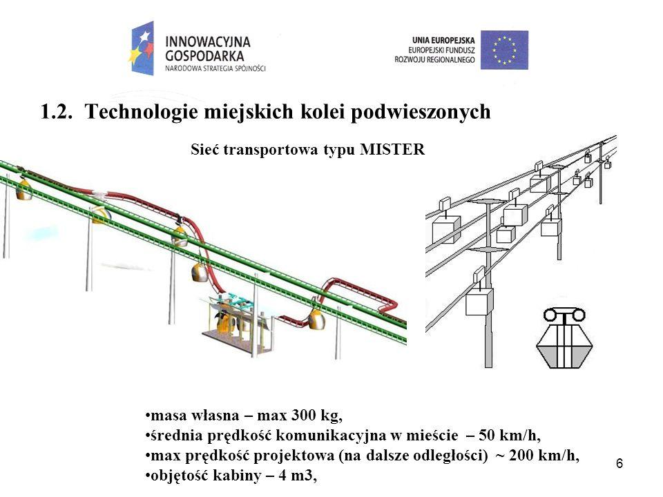 6 1.2. Technologie miejskich kolei podwieszonych Sieć transportowa typu MISTER masa własna – max 300 kg, średnia prędkość komunikacyjna w mieście – 50