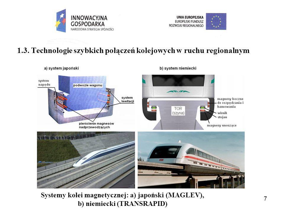 7 1.3. Technologie szybkich połączeń kolejowych w ruchu regionalnym Systemy kolei magnetycznej: a) japoński (MAGLEV), b) niemiecki (TRANSRAPID)