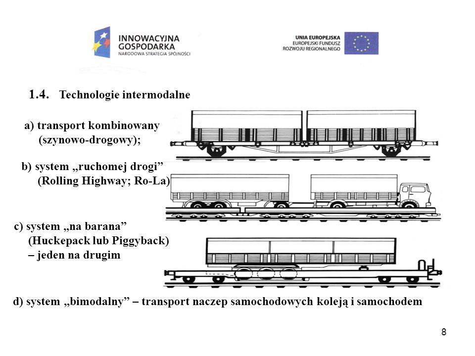 8 1.4. Technologie intermodalne a) transport kombinowany (szynowo-drogowy); b) system ruchomej drogi (Rolling Highway; Ro-La) c) system na barana (Huc