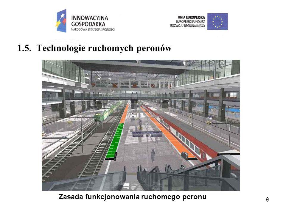 9 1.5. Technologie ruchomych peronów Zasada funkcjonowania ruchomego peronu