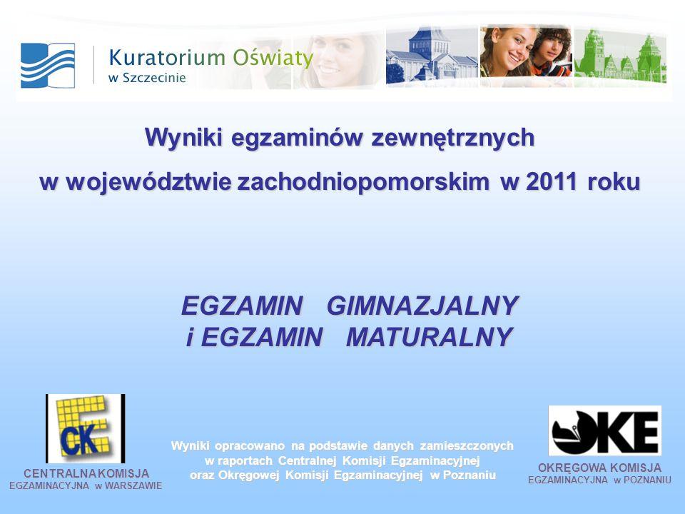 OKRĘGOWA KOMISJA EGZAMINACYJNA w POZNANIU CENTRALNA KOMISJA EGZAMINACYJNA w WARSZAWIE Wyniki opracowano na podstawie danych zamieszczonych w raportach Centralnej Komisji Egzaminacyjnej oraz Okręgowej Komisji Egzaminacyjnej w Poznaniu EGZAMINGIMNAZJALNY EGZAMIN GIMNAZJALNY i EGZAMINMATURALNY i EGZAMIN MATURALNY Wyniki egzaminów zewnętrznych w województwie zachodniopomorskim w 2011 roku