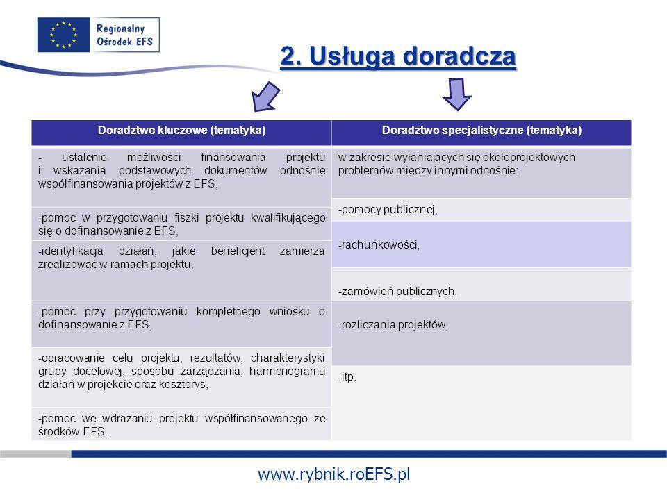 www.rybnik.roEFS.pl 2.