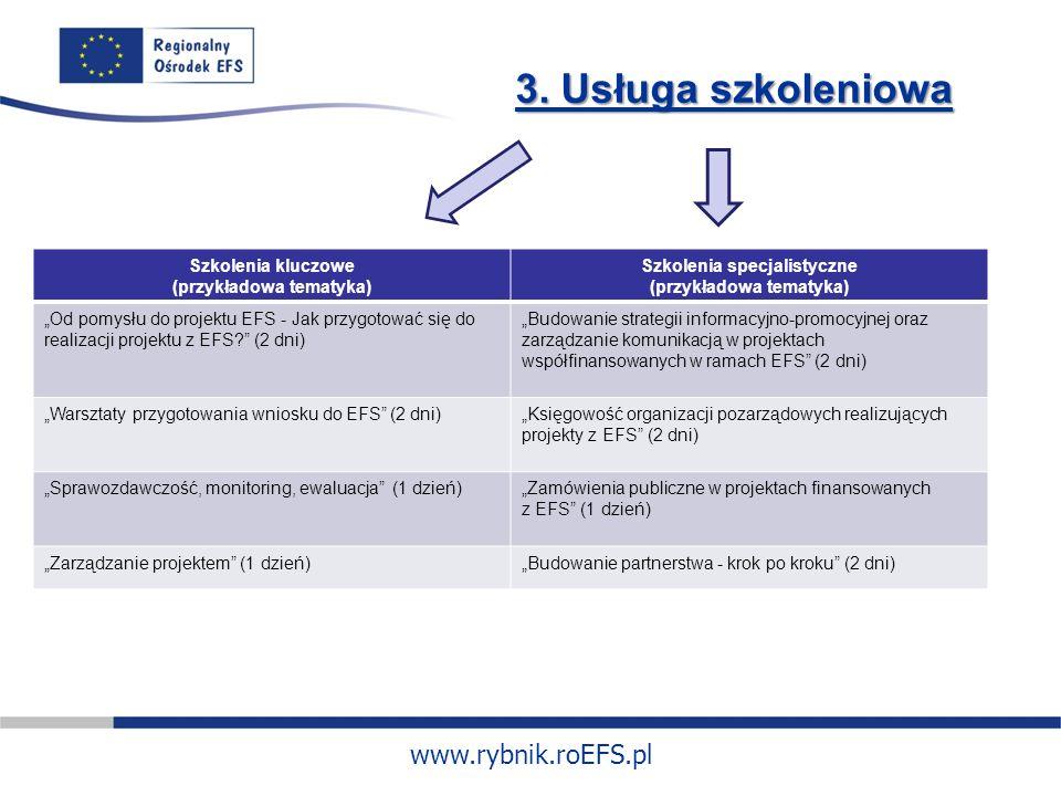 www.rybnik.roEFS.pl 3.