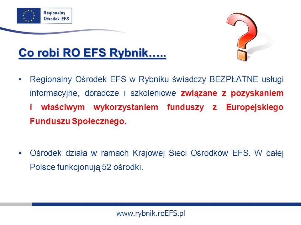 www.rybnik.roEFS.pl Co robi RO EFS Rybnik…..
