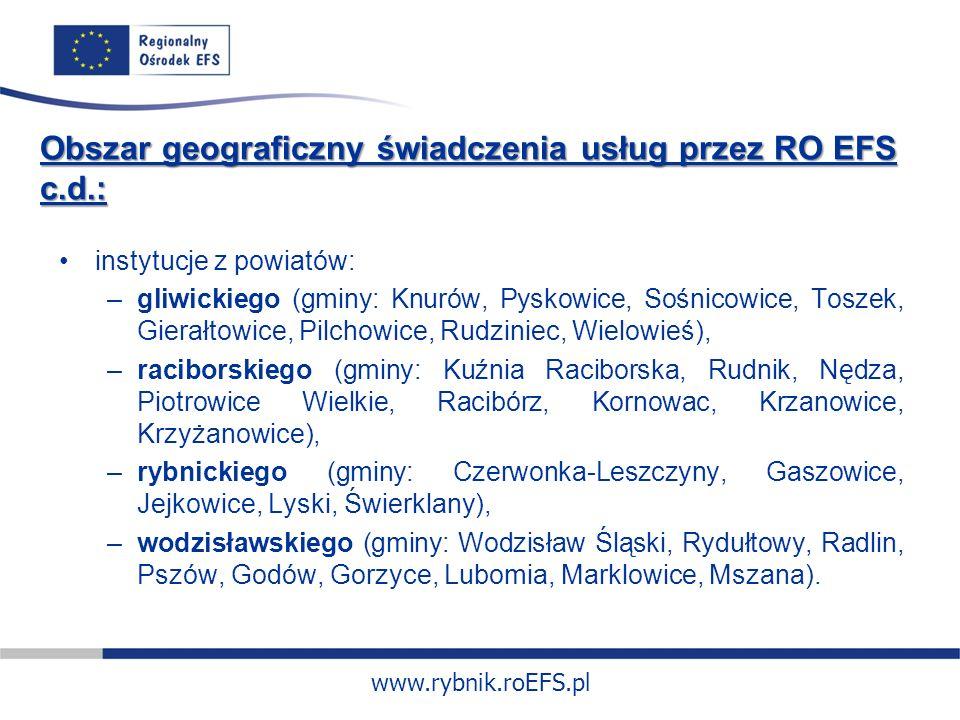 www.rybnik.roEFS.pl Obszar geograficzny świadczenia usług przez RO EFS c.d.: instytucje z powiatów: –gliwickiego (gminy: Knurów, Pyskowice, Sośnicowice, Toszek, Gierałtowice, Pilchowice, Rudziniec, Wielowieś), –raciborskiego (gminy: Kuźnia Raciborska, Rudnik, Nędza, Piotrowice Wielkie, Racibórz, Kornowac, Krzanowice, Krzyżanowice), –rybnickiego (gminy: Czerwonka-Leszczyny, Gaszowice, Jejkowice, Lyski, Świerklany), –wodzisławskiego (gminy: Wodzisław Śląski, Rydułtowy, Radlin, Pszów, Godów, Gorzyce, Lubomia, Marklowice, Mszana).