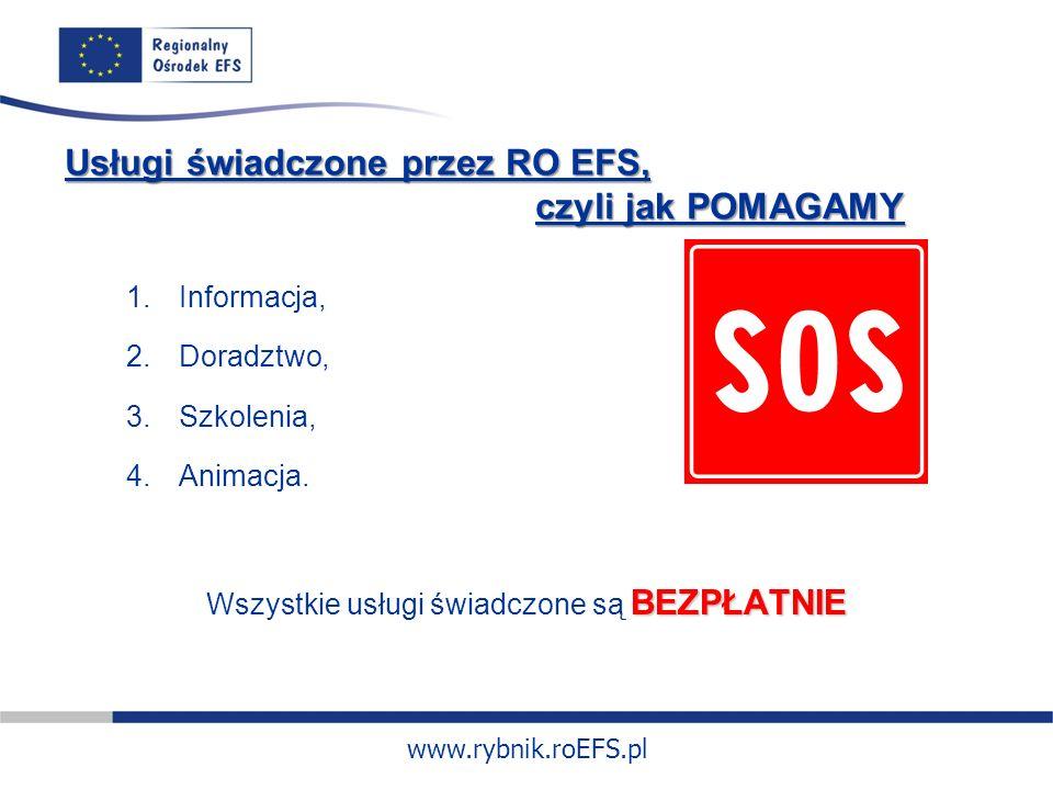 www.rybnik.roEFS.pl Usługi świadczone przez RO EFS, czyli jak POMAGAMY 1.Informacja, 2.Doradztwo, 3.Szkolenia, 4.Animacja.