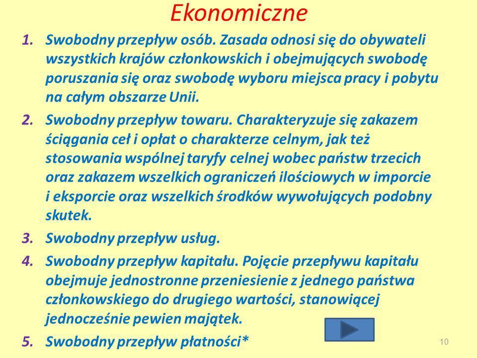Ekonomiczne 1.Swobodny przepływ osób.
