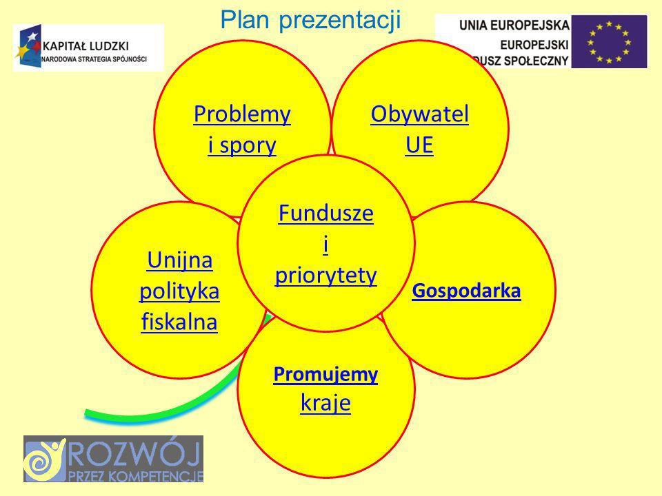 4 uprawnienia obywatelstwo prawa edukacja
