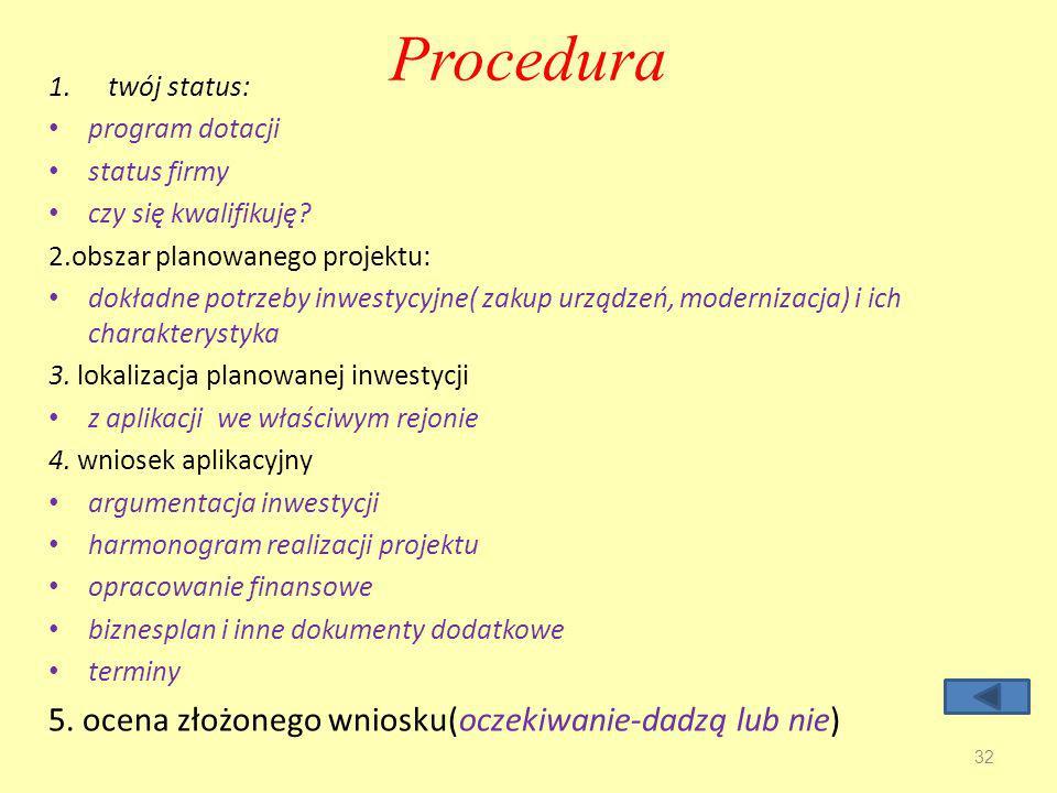 Procedura 1.twój status: program dotacji status firmy czy się kwalifikuję.