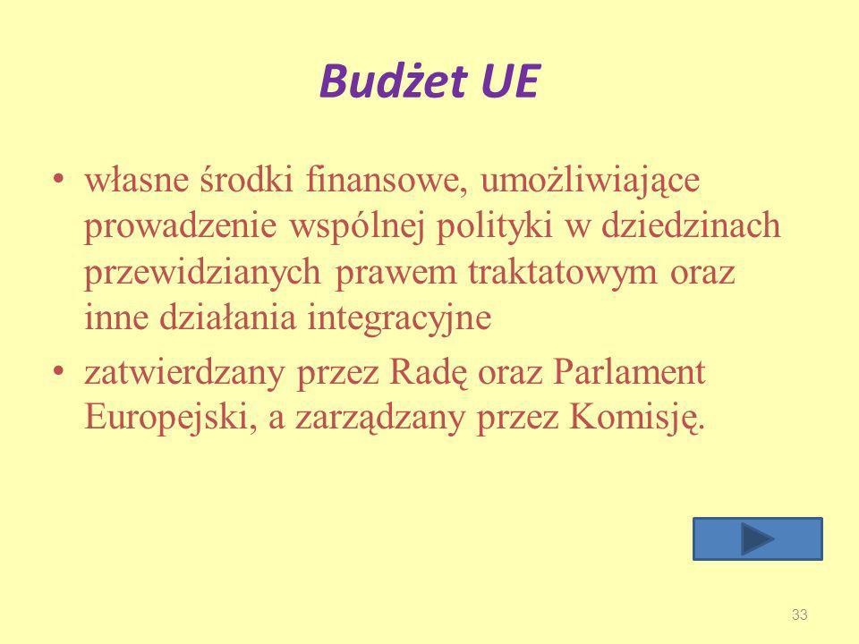 Budżet UE własne środki finansowe, umożliwiające prowadzenie wspólnej polityki w dziedzinach przewidzianych prawem traktatowym oraz inne działania integracyjne zatwierdzany przez Radę oraz Parlament Europejski, a zarządzany przez Komisję.