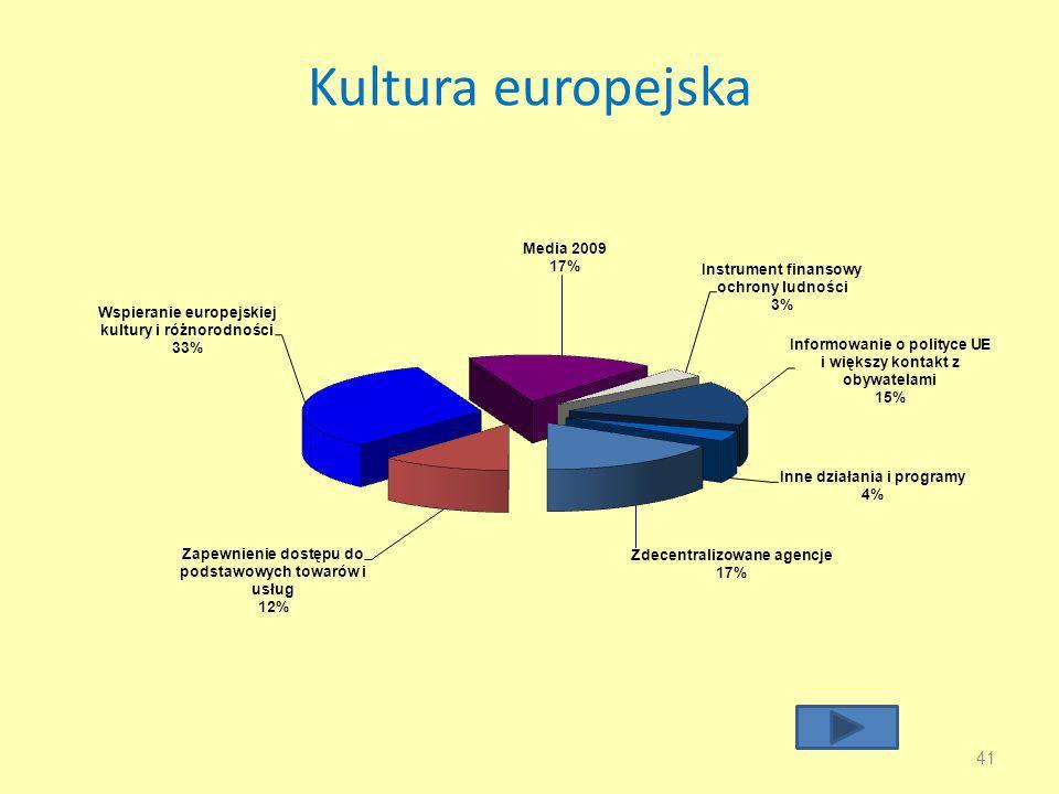 Kultura europejska 41