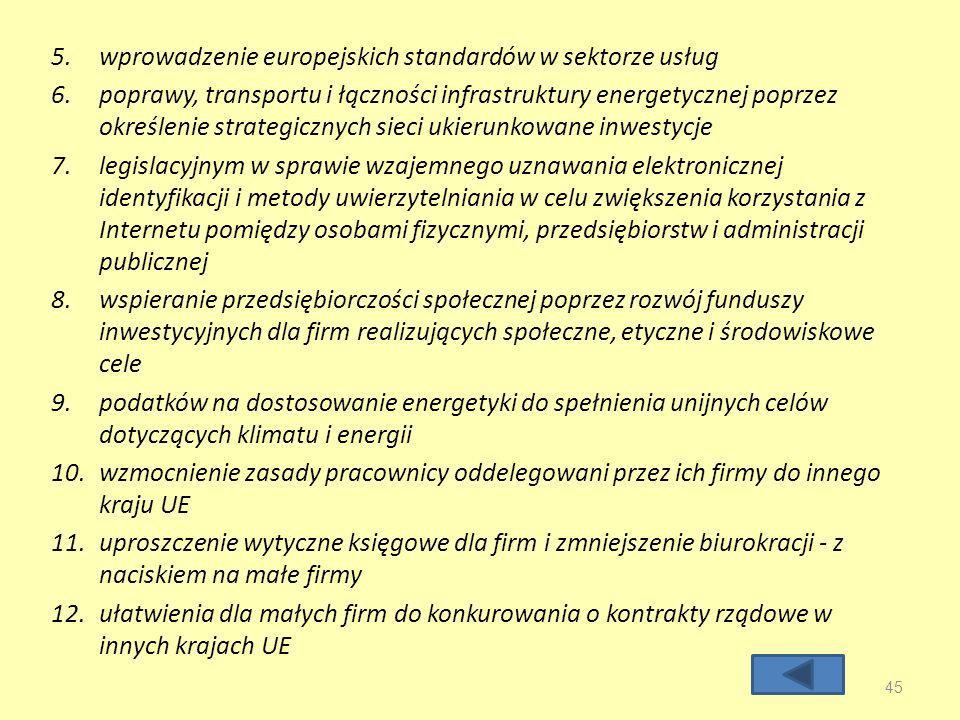 5.wprowadzenie europejskich standardów w sektorze usług 6.poprawy, transportu i łączności infrastruktury energetycznej poprzez określenie strategicznych sieci ukierunkowane inwestycje 7.legislacyjnym w sprawie wzajemnego uznawania elektronicznej identyfikacji i metody uwierzytelniania w celu zwiększenia korzystania z Internetu pomiędzy osobami fizycznymi, przedsiębiorstw i administracji publicznej 8.wspieranie przedsiębiorczości społecznej poprzez rozwój funduszy inwestycyjnych dla firm realizujących społeczne, etyczne i środowiskowe cele 9.podatków na dostosowanie energetyki do spełnienia unijnych celów dotyczących klimatu i energii 10.wzmocnienie zasady pracownicy oddelegowani przez ich firmy do innego kraju UE 11.uproszczenie wytyczne księgowe dla firm i zmniejszenie biurokracji - z naciskiem na małe firmy 12.ułatwienia dla małych firm do konkurowania o kontrakty rządowe w innych krajach UE 45