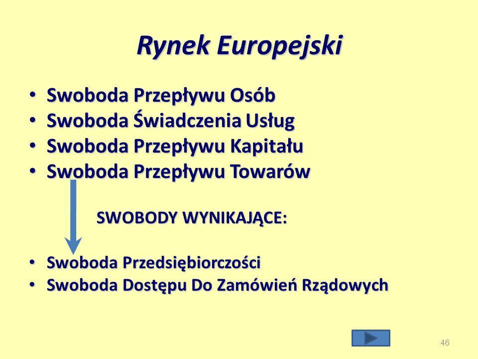 Rynek Europejski 46 Swoboda Przepływu Osób Swoboda Przepływu Osób Swoboda Świadczenia Usług Swoboda Świadczenia Usług Swoboda Przepływu Kapitału Swoboda Przepływu Kapitału Swoboda Przepływu Towarów Swoboda Przepływu Towarów SWOBODY WYNIKAJĄCE: SWOBODY WYNIKAJĄCE: Swoboda Przedsiębiorczości Swoboda Przedsiębiorczości Swoboda Dostępu Do Zamówień Rządowych Swoboda Dostępu Do Zamówień Rządowych