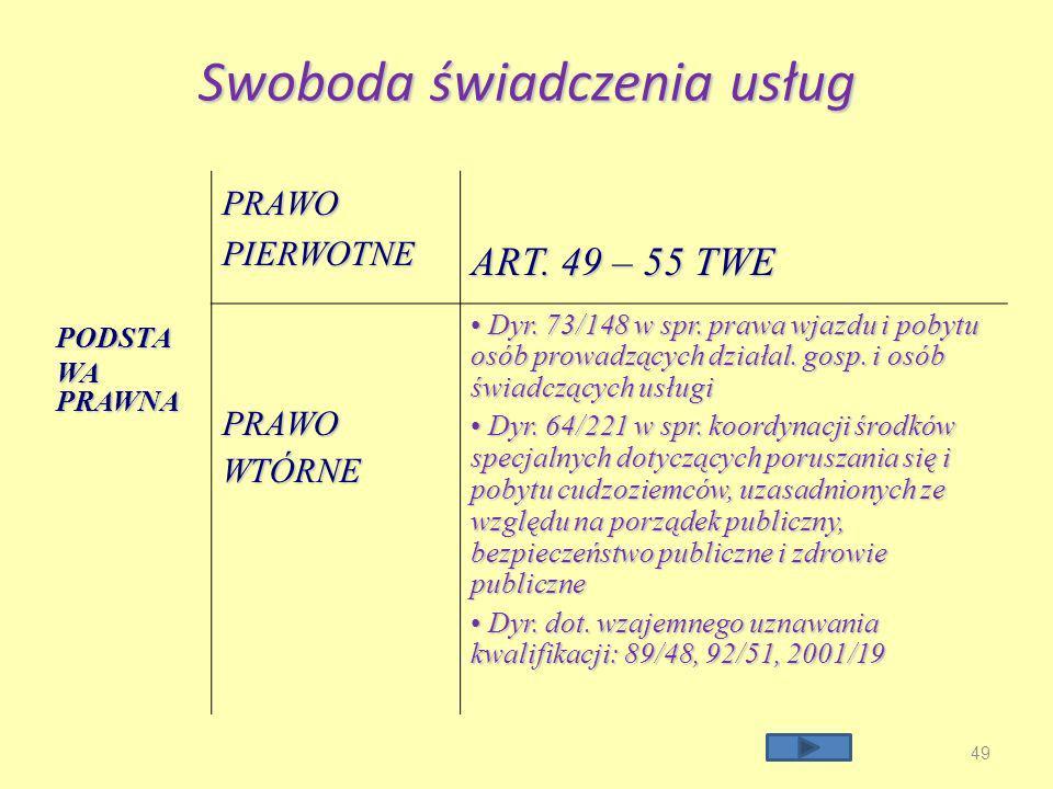 Swoboda świadczenia usług 49 PODSTA WA PRAWNA PRAWOPIERWOTNE ART.