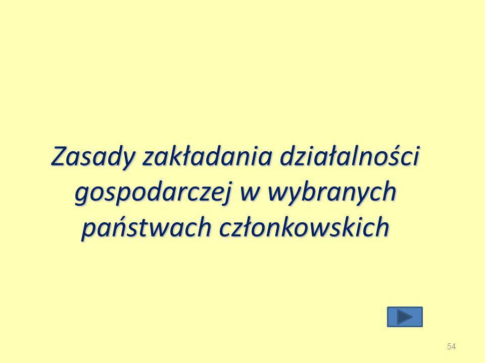 Zasady zakładania działalności gospodarczej w wybranych państwach członkowskich 54