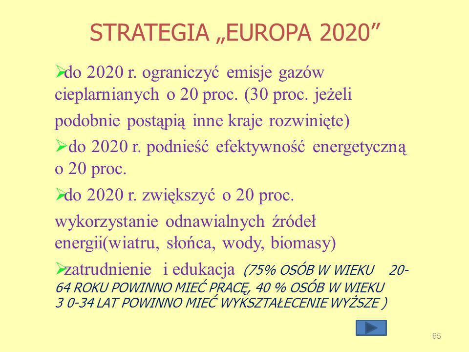 STRATEGIA EUROPA 2020 65 do 2020 r.ograniczyć emisje gazów cieplarnianych o 20 proc.