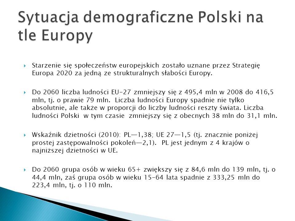 Starzenie się społeczeństw europejskich zostało uznane przez Strategię Europa 2020 za jedną ze strukturalnych słabości Europy. Do 2060 liczba ludności