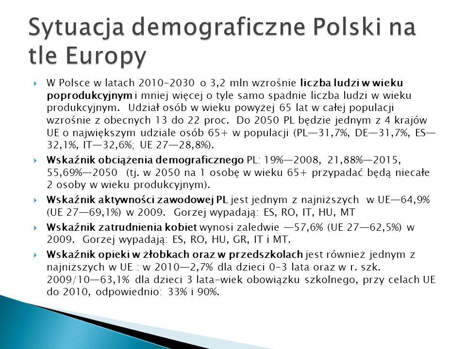 W Polsce w latach 2010-2030 o 3,2 mln wzrośnie liczba ludzi w wieku poprodukcyjnym i mniej więcej o tyle samo spadnie liczba ludzi w wieku produkcyjny