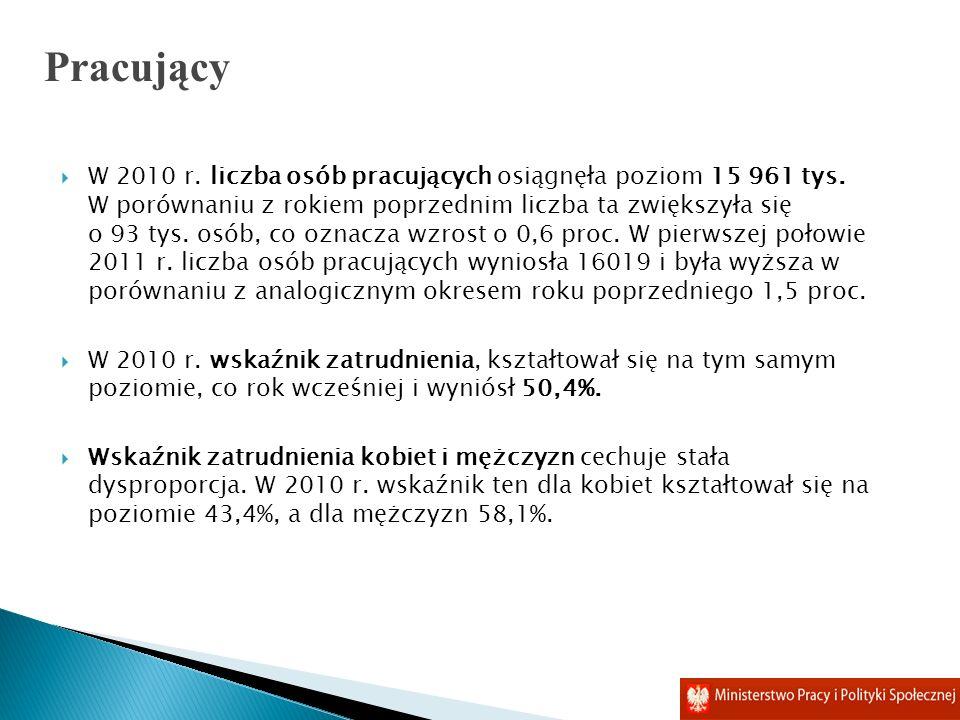 Rynek pracy: niedobory pracowników, w tym niedobory pracowników o odpowiednich kwalifikacjach; Gospodarka: zmniejszenie dynamiki wzrostu gospodarczego, niebezpieczeństwo obniżenia wydajności pracy; Systemy ochrony socjalnej: wzrost wydatków na zaopatrzenie emerytalno-rentowe (zaburzenie stabilności finansowej), ochronę zdrowia, opiekę długoterminową; Społeczeństwo: niebezpieczeństwo zaburzenia solidarności międzypokoleniowej, która jest podstawą funkcjonowania systemu ubezpieczeń społecznych; Polityka: możliwość przesuwania priorytetów polityki społecznej w kierunku zaspokajania potrzeb ludzi starszych.