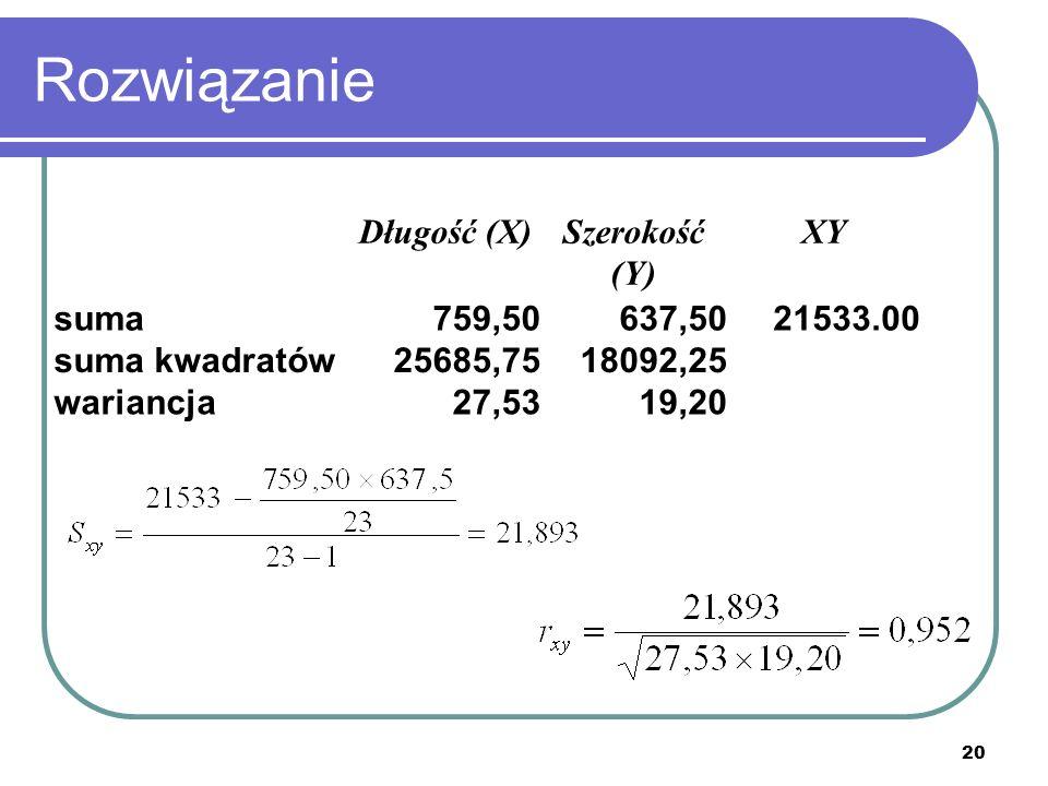 Rozwiązanie 20 Długość (X)Szerokość (Y) XY suma759,50637,5021533.00 suma kwadratów25685,7518092,25 wariancja27,5319,20