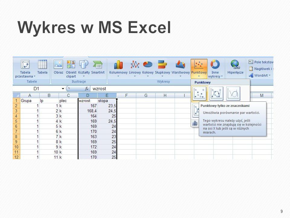 9 Wykres w MS Excel