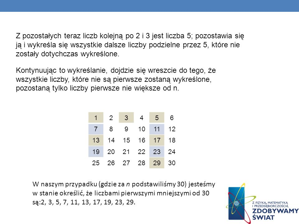 Z pozostałych teraz liczb kolejną po 2 i 3 jest liczba 5; pozostawia się ją i wykreśla się wszystkie dalsze liczby podzielne przez 5, które nie został