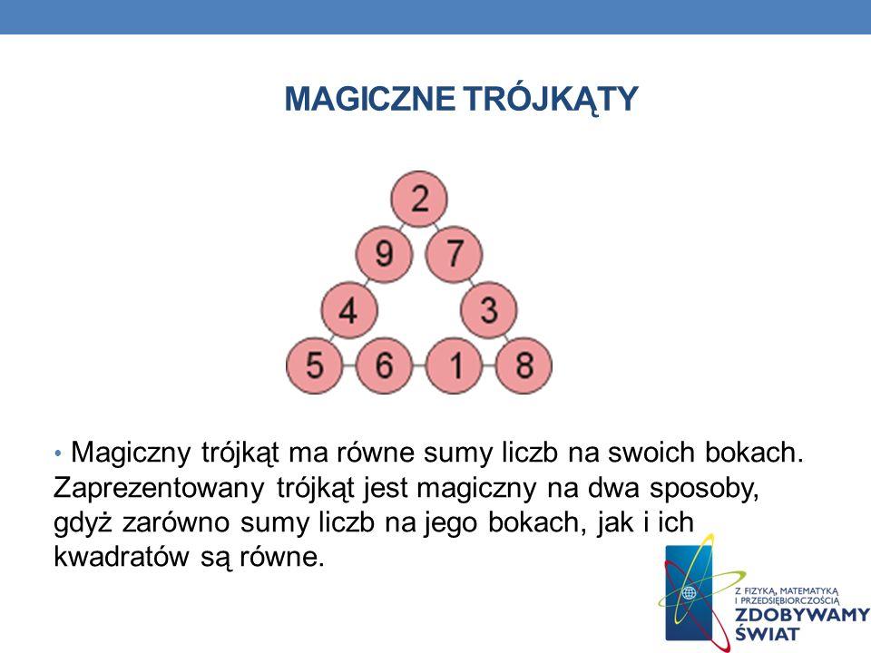 MAGICZNE TRÓJKĄTY Magiczny trójkąt ma równe sumy liczb na swoich bokach. Zaprezentowany trójkąt jest magiczny na dwa sposoby, gdyż zarówno sumy liczb