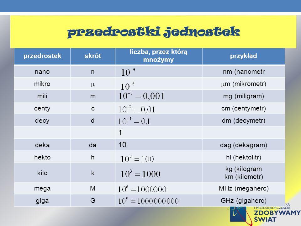 przedrostekskrót liczba, przez którą mnożymy przykład nanonnm (nanometr mikro m (mikrometr) milimmg (miligram) centyccm (centymetr) decyddm (decymetr)