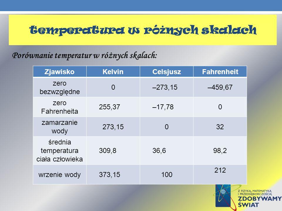 Porównanie temperatur w różnych skalach: temperatura w ró ż nych skalach ZjawiskoKelvinCelsjuszFahrenheit zero bezwzględne 0–273,15–459,67 zero Fahren